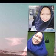 nikenn947129's profile photo