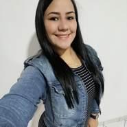 lorexisc's profile photo