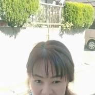oono885's profile photo