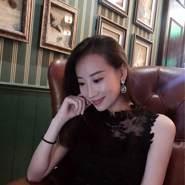 userlaew20961's profile photo