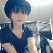 soab929's profile photo