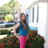 anaisir's profile photo