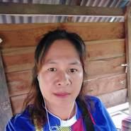 ubols77's profile photo