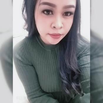 maym405179_Janub Al Batinah_Single_Female