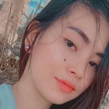 melodya22_Camarines Sur_Single_Female
