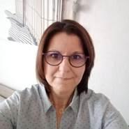 caroleb570796's profile photo