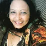 jozelias668829's profile photo