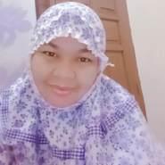 tiniz66's profile photo