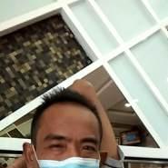 asrofid469709's profile photo