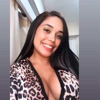 dianabalza_Miranda_Single_Wanita