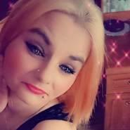 sylwusias's profile photo