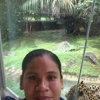 elizabethp679164_Panama_Single_Female