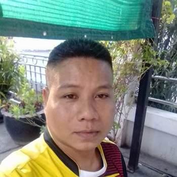 userekd21867_Kalasin_Độc thân_Nam
