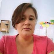 esterm875779's profile photo