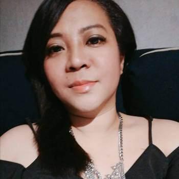 joannyv130705_California_Single_Female