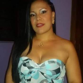 claudiap104903_Quindio_Single_Female