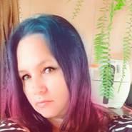 ivanirad415030's profile photo
