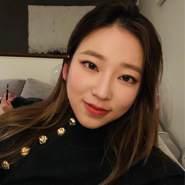 ChaewonTan's profile photo