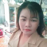 pandad367656's profile photo