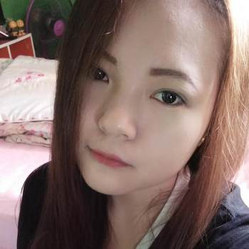 userqgxjb617_Chai Nat_Độc thân_Nữ