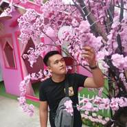 phuoct966800's profile photo