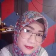 mutiat110905's profile photo