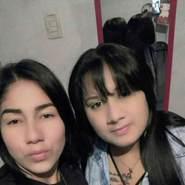 alejandraq884629's profile photo