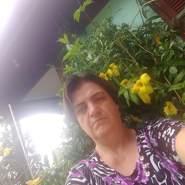 neira57's profile photo