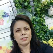 elvirad488253's profile photo