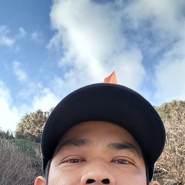 anhn280529's profile photo