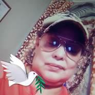 irenef970728's profile photo