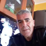 roberto228075's profile photo