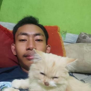 babangi257429_Jawa Barat_Single_Male