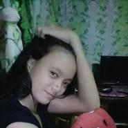ronize22's profile photo