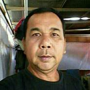 ricoe32's profile photo