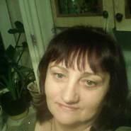 tanyam286260's profile photo