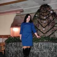 svetik175957's profile photo