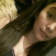 veronica1733's profile photo