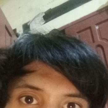 tegakrambualam_Jawa Barat_Kawaler/Panna_Mężczyzna