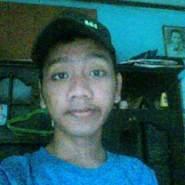 izoraf's profile photo