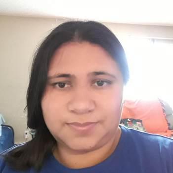 josefav343068_Colorado_Single_Female