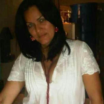 beatriza875136_Cojedes_Single_Female
