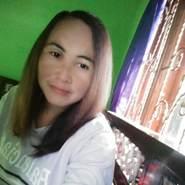 bilas13's profile photo
