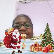 leocadiej822494's profile photo
