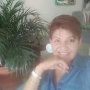 carmeno644272's profile photo