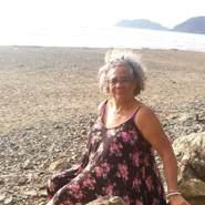 adrianav429667's profile photo