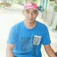 helmimizany's profile photo
