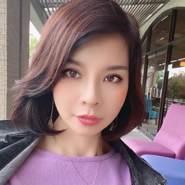 huil610's profile photo