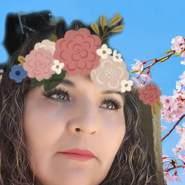 magdalena968649's profile photo