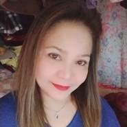 rosejoyb's profile photo